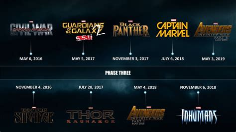 marvel film july 2016 marvel upcoming movies release dates 2016 17 18