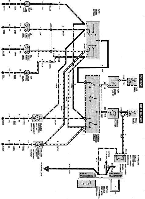 88 mustang dash wiring diagram get free image about