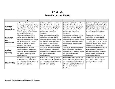 Thank You Letter Rubric 7 Best Images Of Friendly Letter Worksheet Grade 3 Friendly Letter Rubric 2nd Grade Friendly