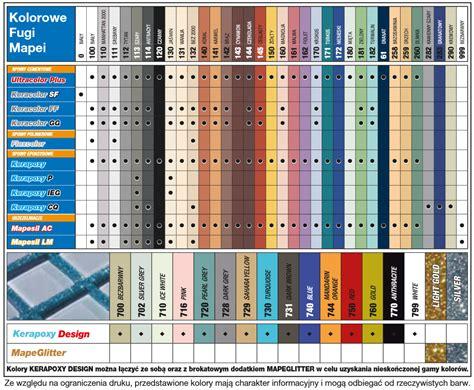 Mapei Colori Fughe by Fuga Ultracolor Plus Szary 113 Mapei 5kg Market Fachowiec