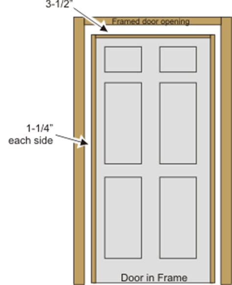 Standard Door Casing Width by Guide To Ordering Doors Resource Library The Detering Company