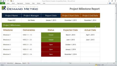 project milestone template project milestones template