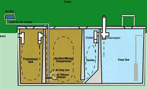 building lift wiring diagram wiring diagram