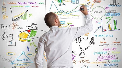 planning pic planning agillitics