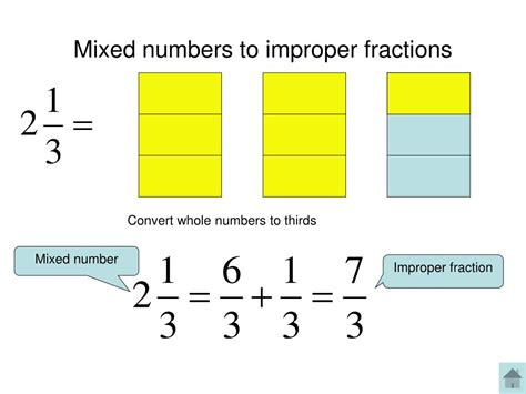 diagram for improper fractions ppt fractions explained powerpoint presentation id 247402