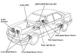 96 ls400 speed sensor location clublexus lexus forum