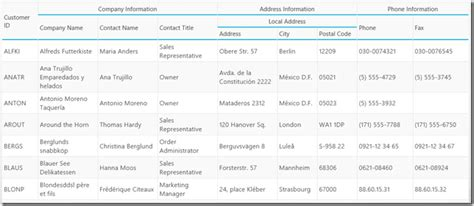 grid pattern ui automation introducing netadvantage for windows ui your path to
