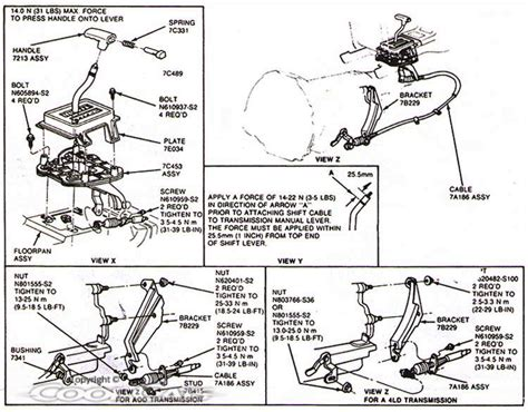 automotive repair manual 1986 ford thunderbird electronic valve timing cool cats celebrating the 1983 88 mercury cougar modifying column to floor shifter