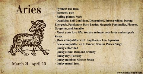 your zodiac profile aries
