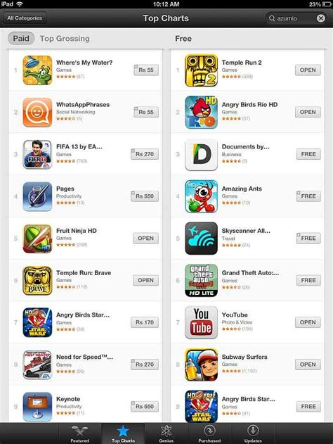 Chasing Nokia X2 01 tecknova temple run 2 becomes number one free app on