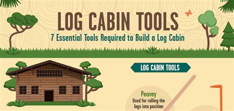 log home design tool 7 essential log cabin tools required to build a log cabin