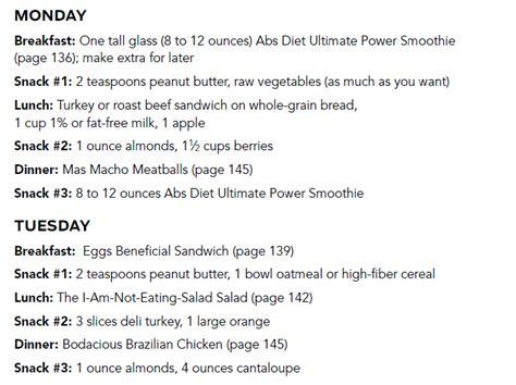 The Power Abs Diet by Conceptos B 225 Sicos Tipos De Alimentos Y H 225 Bitos
