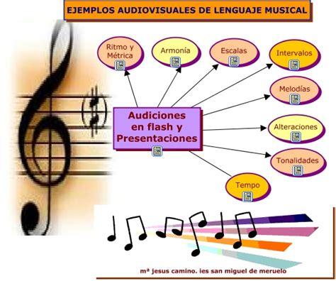 imagenes ritmo musical en el aula de m 218 sica lenguaje musical