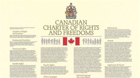 section 1 of the charter downtown march highlights canadian rights and freedoms