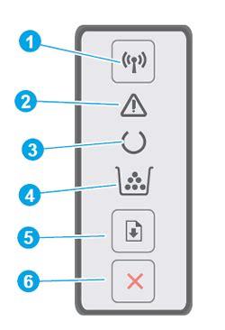 Resume Light Hp Printer by Where Is The Resume Button On Hp Printer Hp Deskjet 2600