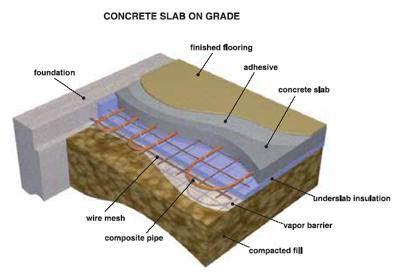 radiant heat for concrete slab on grade high card