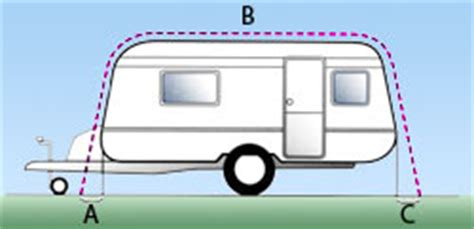 what size awning do i need how to measure for a caravan awning