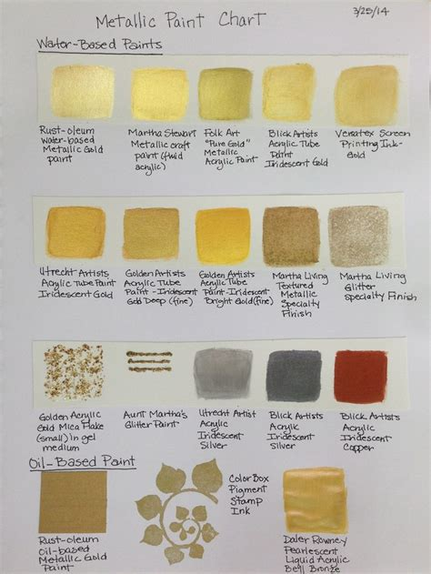 gold paint colors best 25 metallic gold paint ideas on pinterest metallic