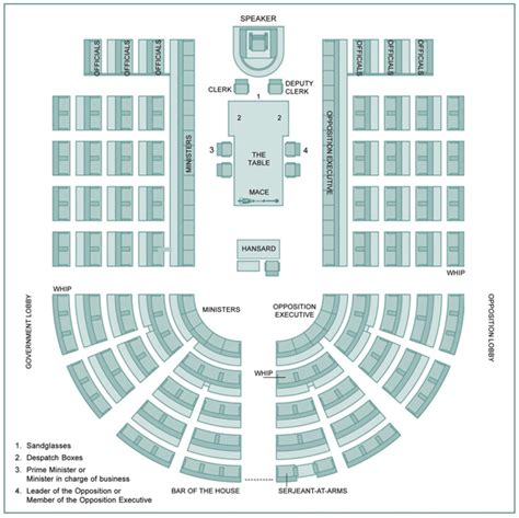 house of representatives floor plan infosheet 21 the clerk and other officials parliament