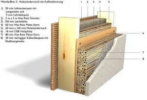 Utilizes 60 80mm reed insulation as the exterior insulation material