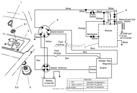 mower ignition switch wiring diagram wiring