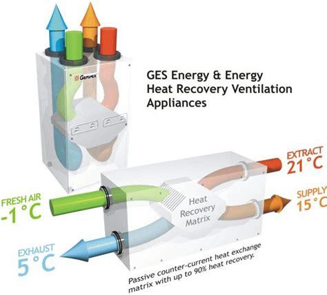 bathroom heat recovery best 25 heat recovery ventilation ideas on pinterest