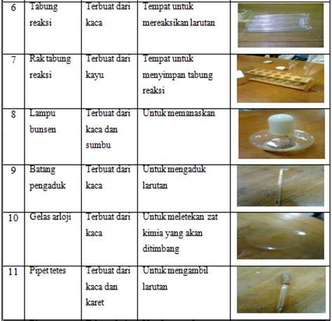 Berapa Alat Pemotong Kaca Www Nifir4 Laporan Quot Pengenalan Peralatan Dan