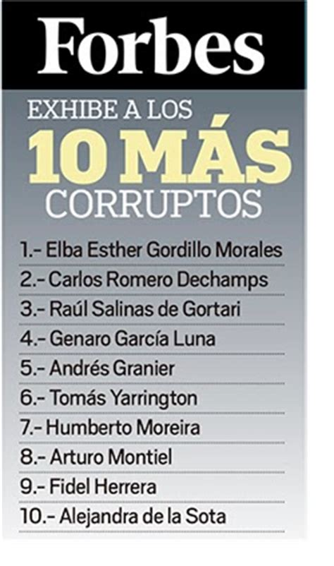The 10 Most Corrupt Mexicans Of 2013 Forbes | borderland beat forbes list mexico s most corrupt