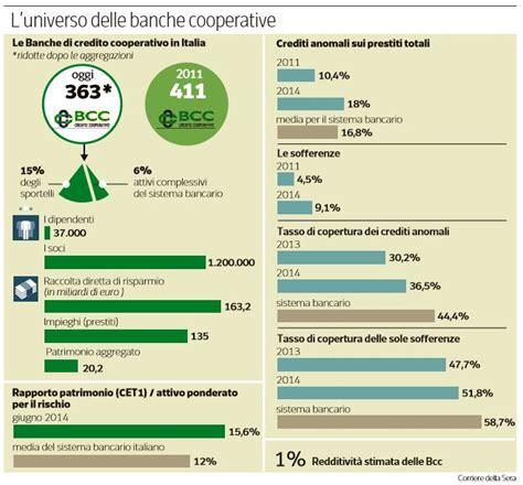 banche a rischio in italia quelle 15 banche cooperative a rischio next quotidiano