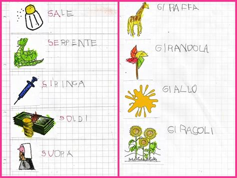 formare parole con queste lettere studiamando liberamente disegni da colorare di parole che