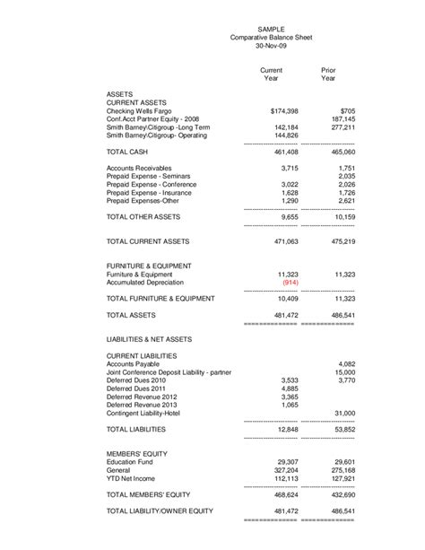 church balance sheet sample and part 396 page 2 drivers vehicle