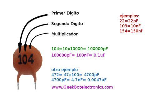capacitor ceramico que es capacitor cer 225 mico 10 nf 50 v geekbot electronics