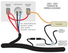 text ebook 2003 2004 yamaha r6 wiring diagram