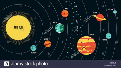 diagram of solar system stock photo royalty free image