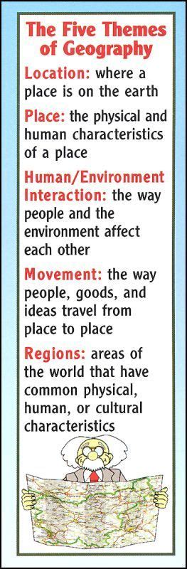 5 themes of geography facts circles teaching and charts on pinterest