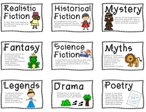 biography genre define literary genre posters by dallas thompson teachers pay