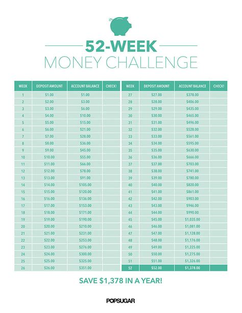 printable version of the 52 week money challenge 52 week money challenge popsugar career and finance