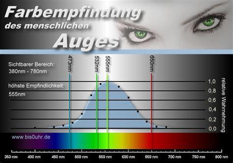 Laser Farben by Laser Laserdioden Spektralfarben Begriffserkl 228 Rung