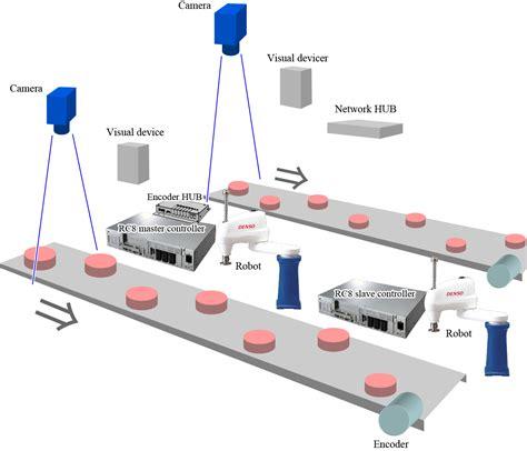 wiring diagram denso robot wiring diagram