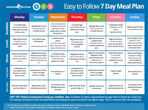 weight loss 7 day meal plan easy to follow 7 day meal plan by evolution slimming