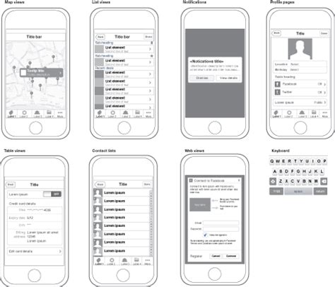 iphone wireframe template illustrator template mobile ui