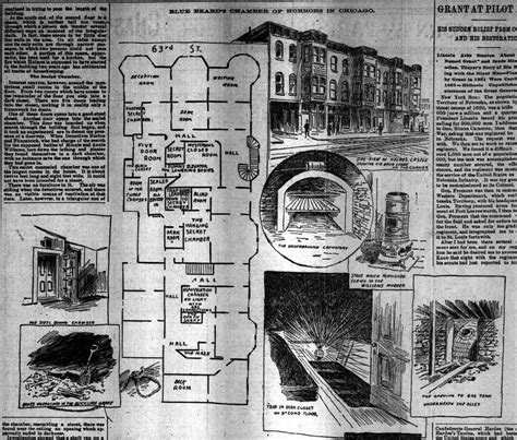 The Hotel of H.H. Holmes   Bizarrepedia