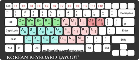 keyboard layout korean the long path to korean chinese keyboards from