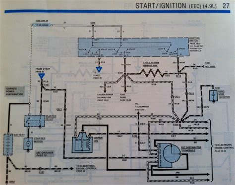 wiring diagram   ford truck ford truck enthusiasts forums