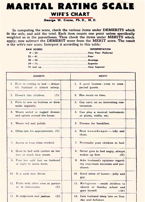 s day rating happy s day try out this marital rating scale