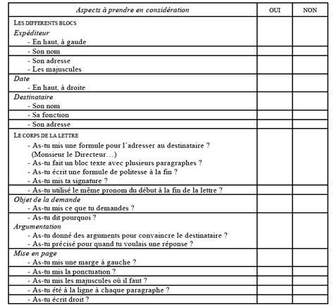 pronunciation of thesis correct pronunciation of dissertation professional