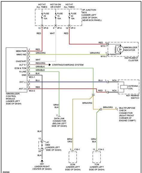 2003 accent wiring diagram shrutiradio hyundai h100 weick
