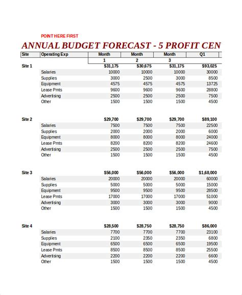 Forecast Budget Template excel forecast template 11 free excel documents free premium templates