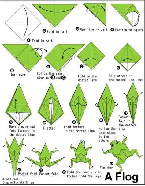 Origami Steps For - 25 best ideas about origami frog on easy