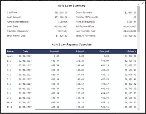 planet earth autos finance calculator